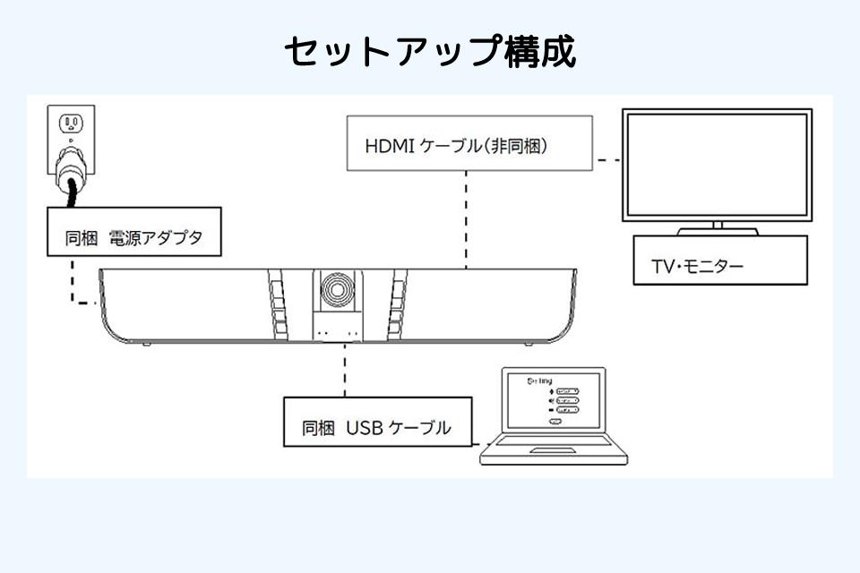 WEBカメラ「VB342+」をセットアップ01